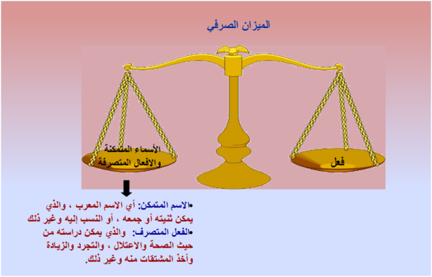 مفهوم-الصرف-و-الميزان-الصرفي-197x294