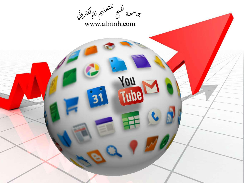 التسويق عن طريق الفديو